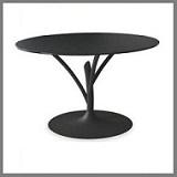 ronde - ovale tafels